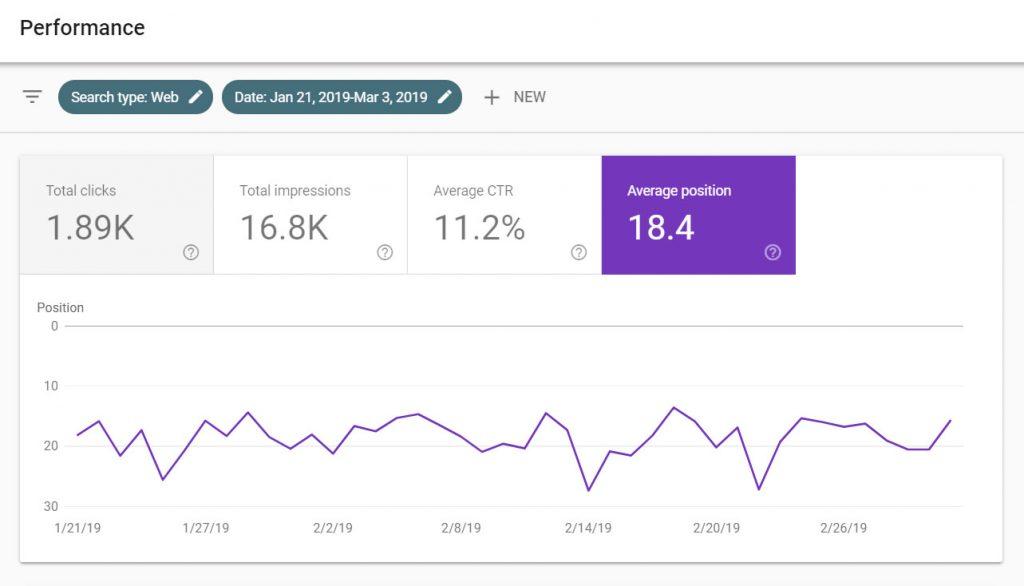 Eksperimentas: ar svetainės greitis tikrai lemia geresnes Google pozicijas? 1
